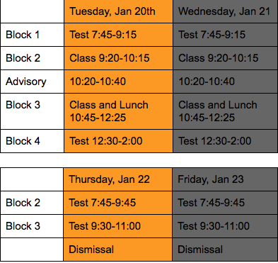 New schedule, new midterms