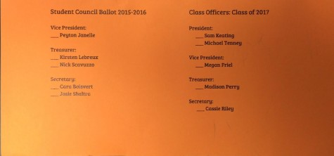 The votes are in: Who is your next class president?